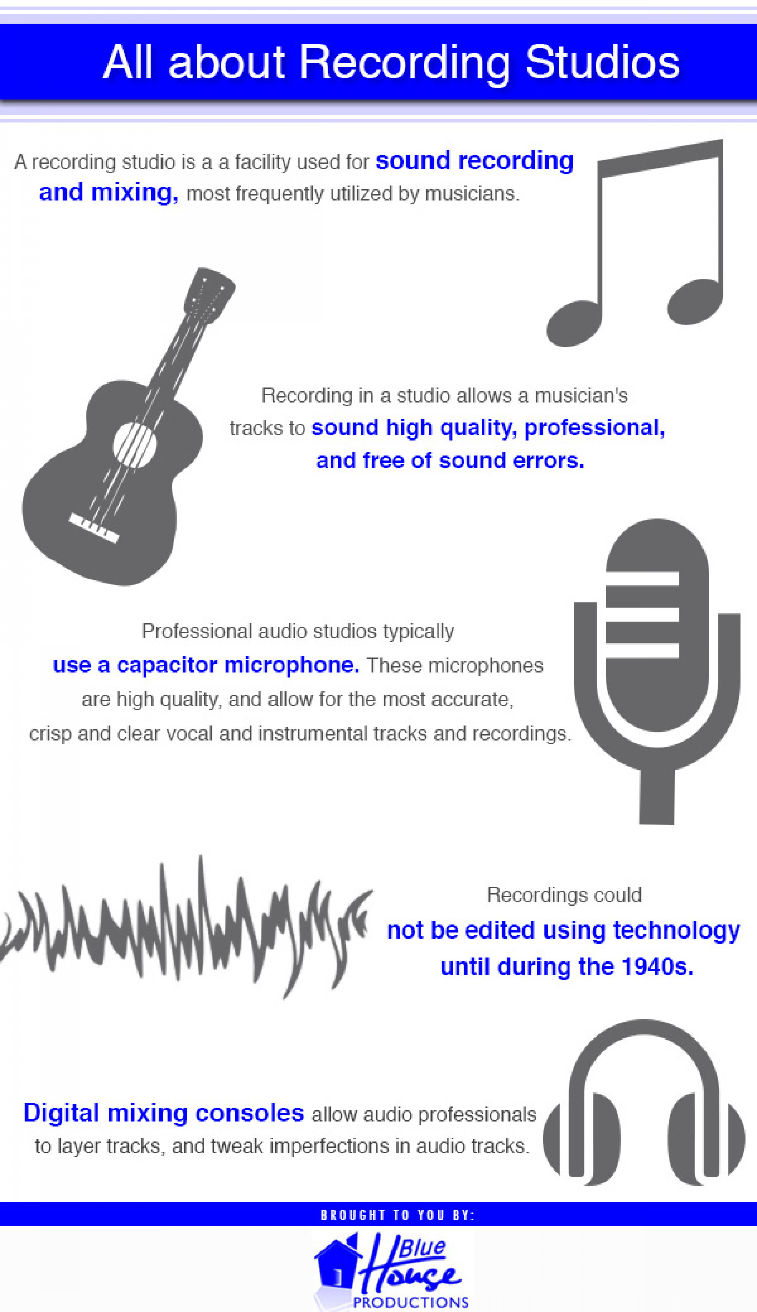 All about Recording Studios Infographic