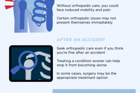Recovering from a Car Accident Infographic