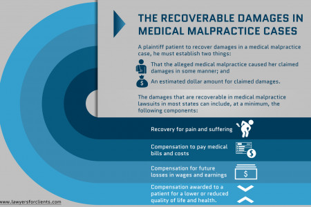 Recovering From A Medical Malpractice Infographic