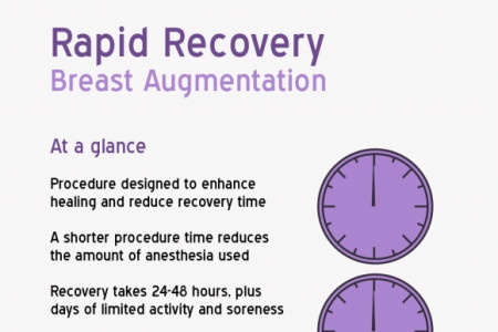 Recovering Quickly from Breast Augmentation  Infographic