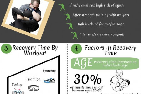 Recovery For MMA Athletes Infographic
