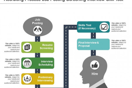 Recruiting Process PPT Template Infographic