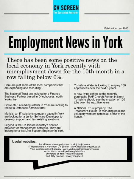 Recruitment News in York Infographic