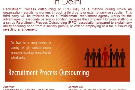 Recruitment Process Outsourcing Infographic