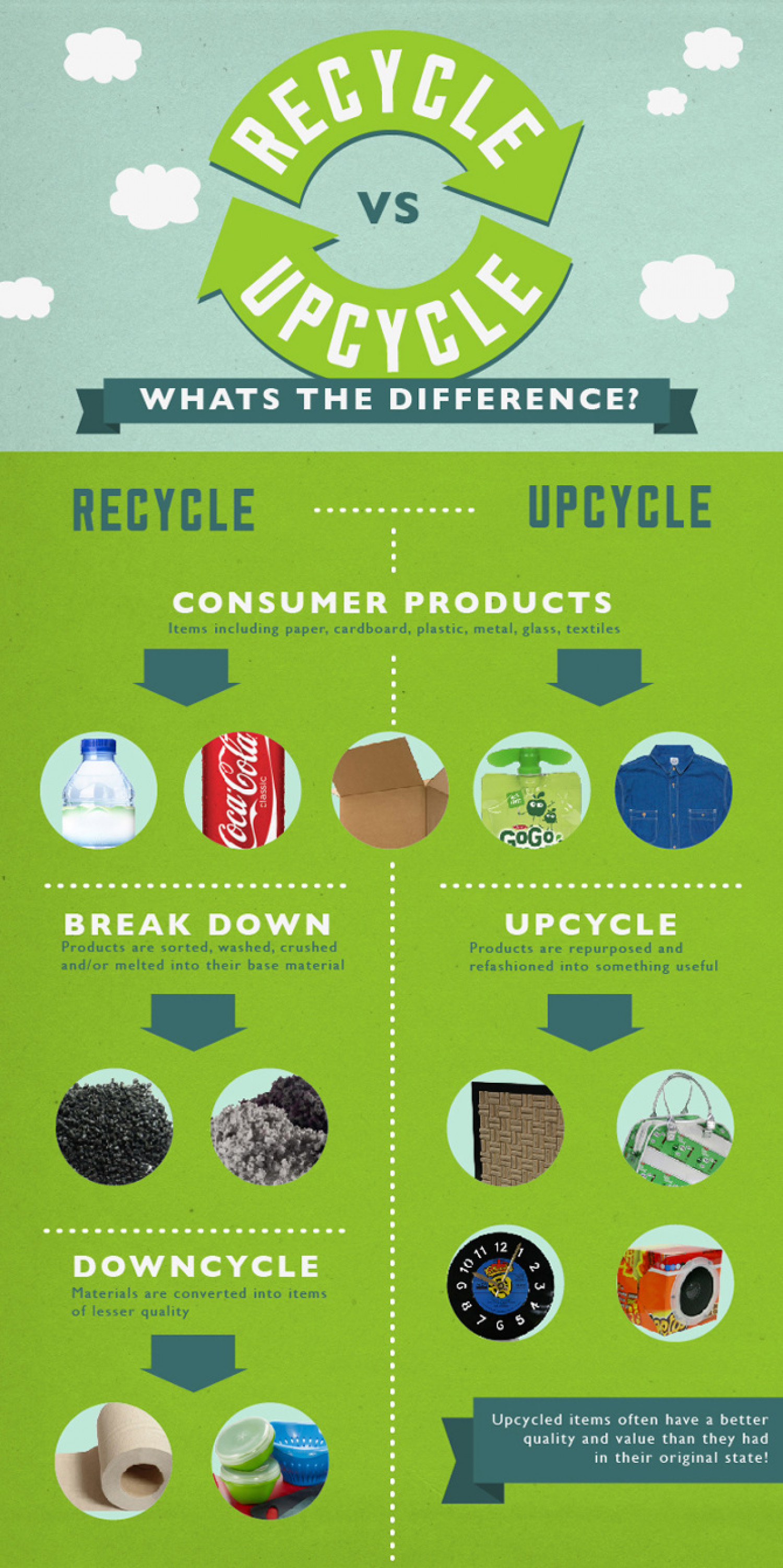 recycle vs upcycle