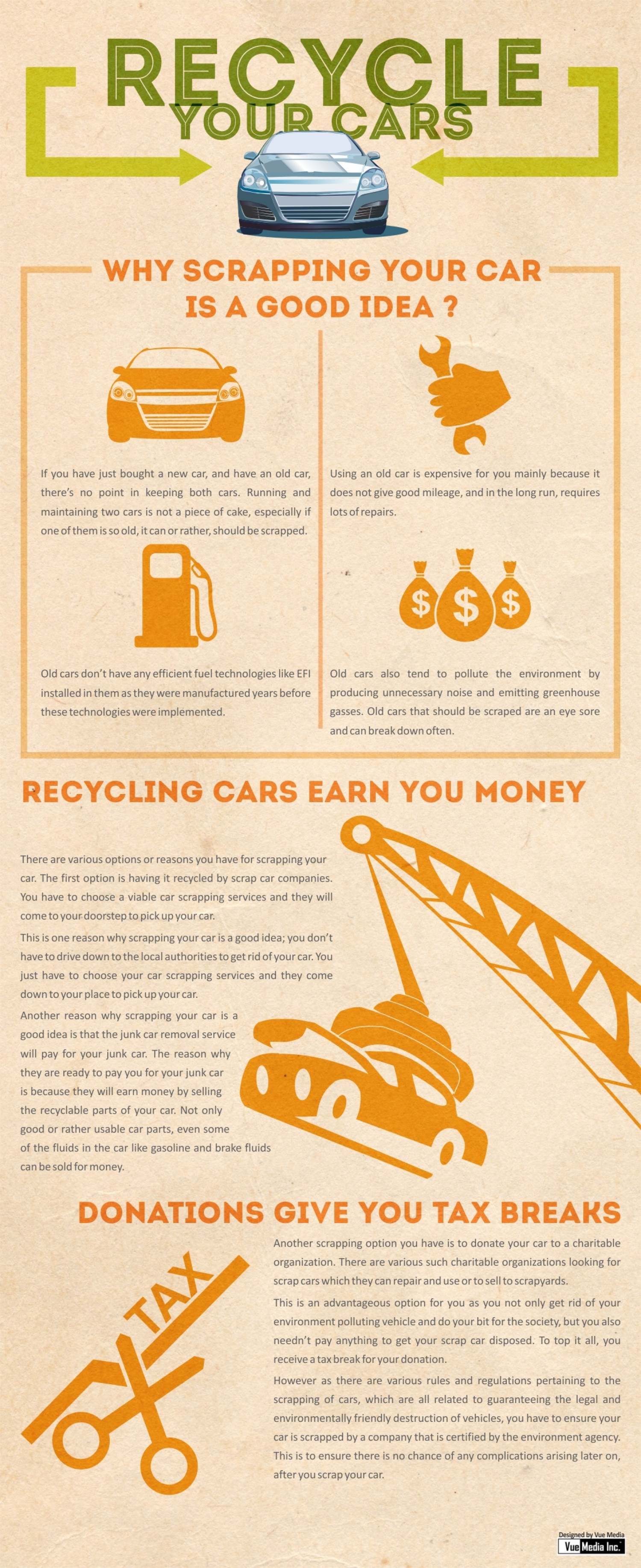 Recycle your cars Infographic