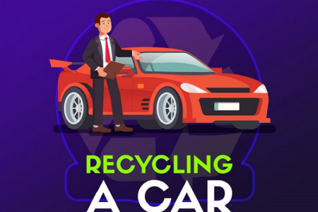 Recycling A Car Infographic