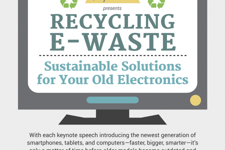 Recycling E-Waste - Sustainable Solutions For Your Old Electronics Infographic