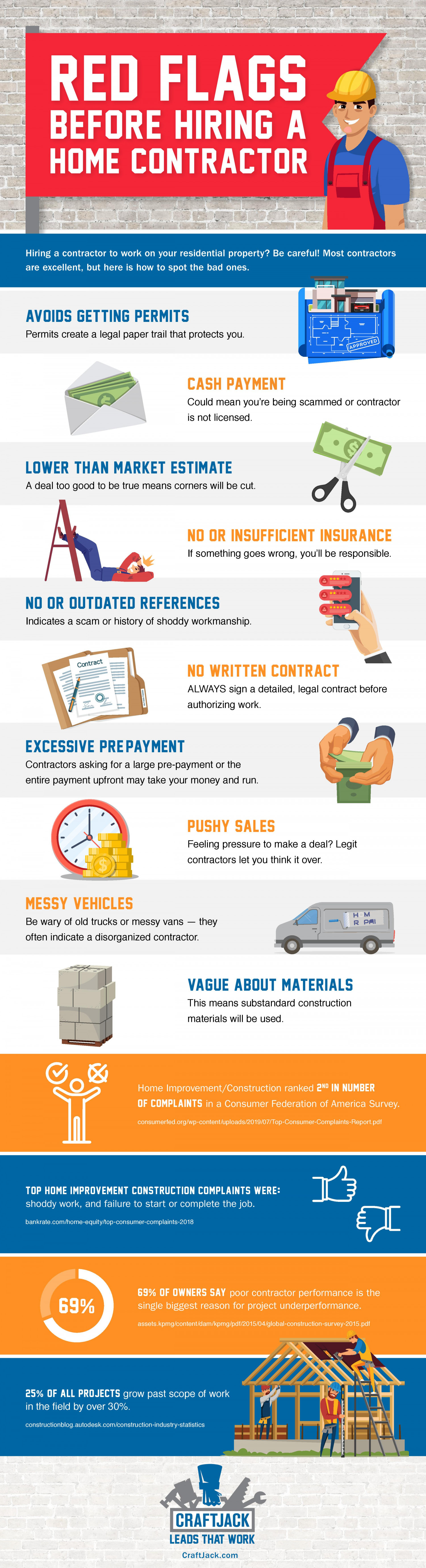 Red Flags Before Hiring a Home Contractor  Infographic
