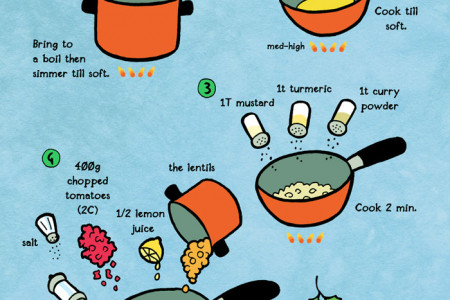 Red Lentil Soup Infographic