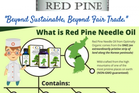 Red Pine Needle Oil - Optimally Organic Infographic