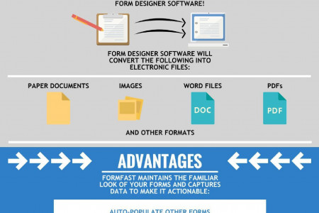 Redefining Hospital Forms Infographic