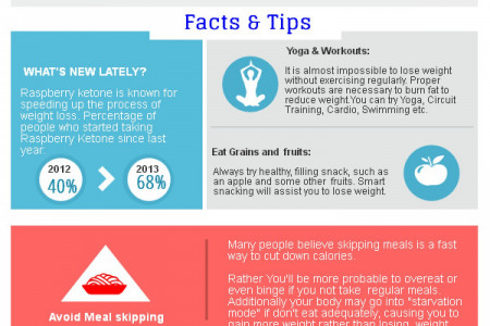 Reduce Belly Fat with ultimate Weight Loss Tips  Infographic