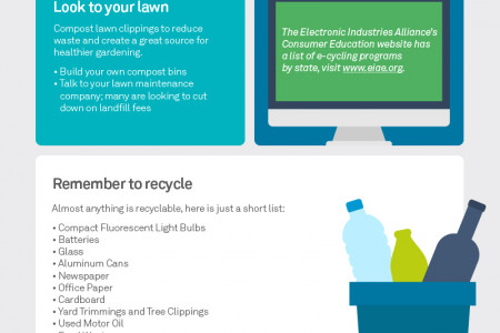 Reduce, Re-Use, Recycle Infographic
