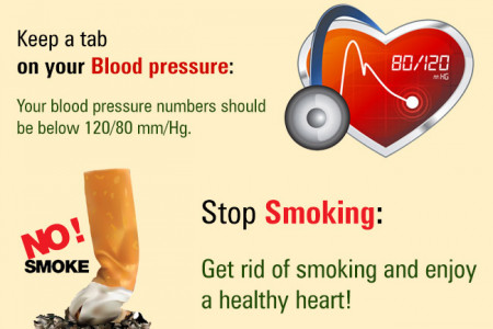 Reduce The Risk Of A Stroke By Maintaining A Healthy Heart Infographic