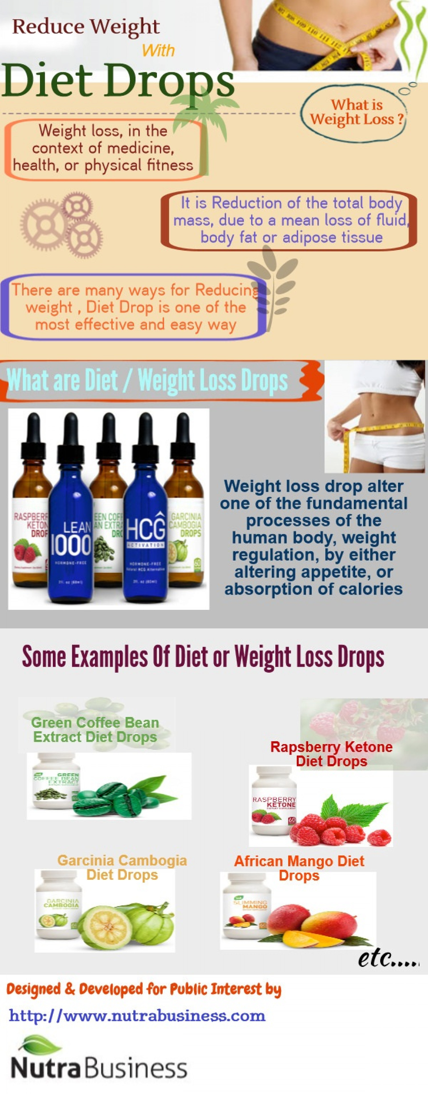 Reduce Weight with Diet Drop Infographic