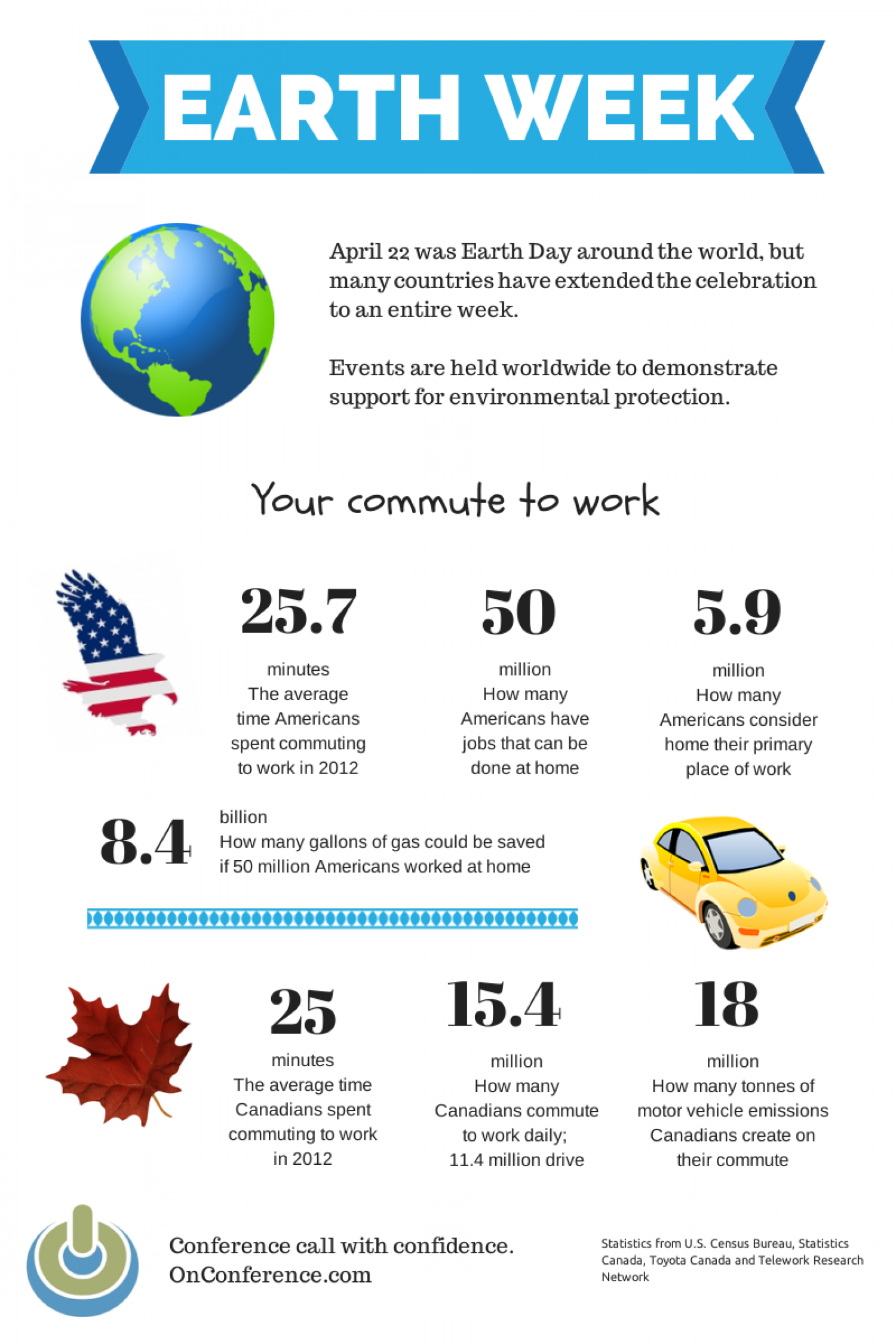 Earth Week Infographic