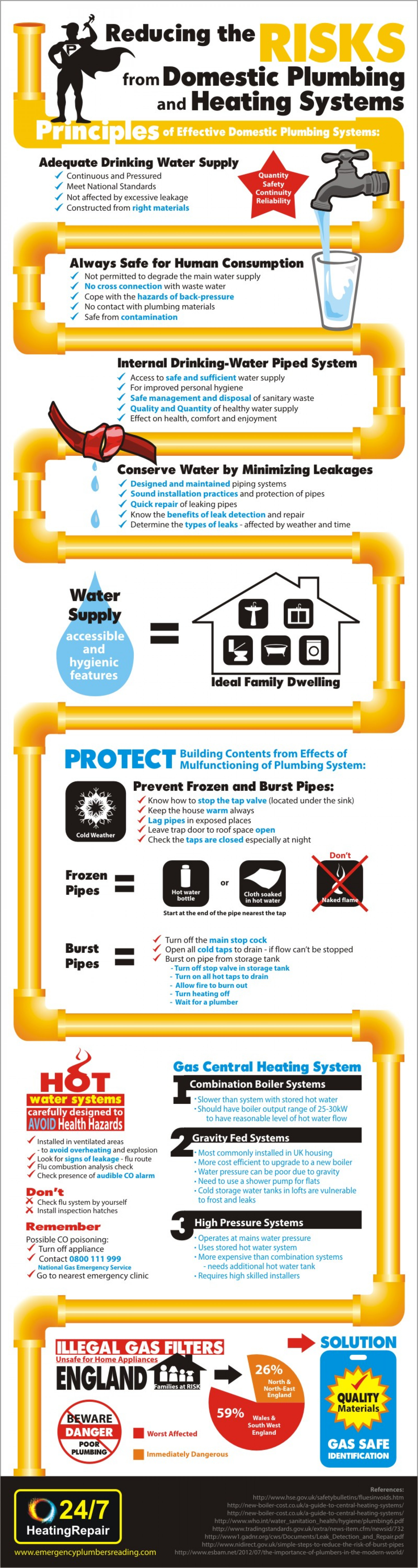 Reducing The Risks From Domestic Plumbing And Heating Systems Infographic