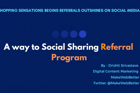 Referral Program is ready to take off! Are you all ready? Infographic