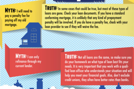 Refinance Myths Debunked Infographic