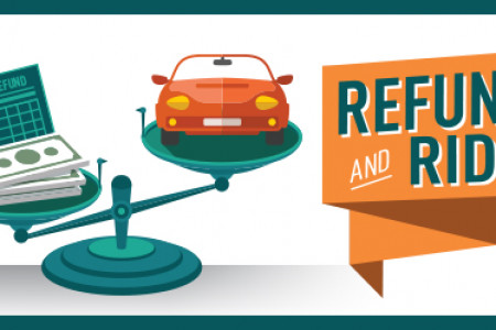 Refunds and Rides Infographic