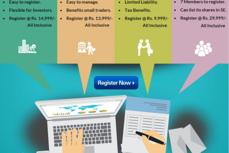 Register a company  Infographic