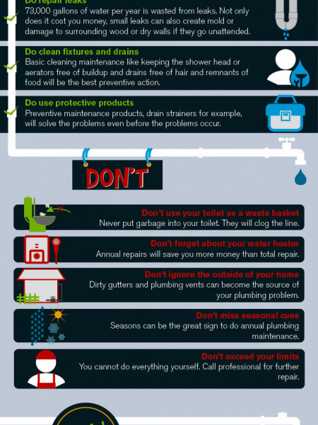 How Regular Plumbing Maintenance Saves Money & Headaches Infographic