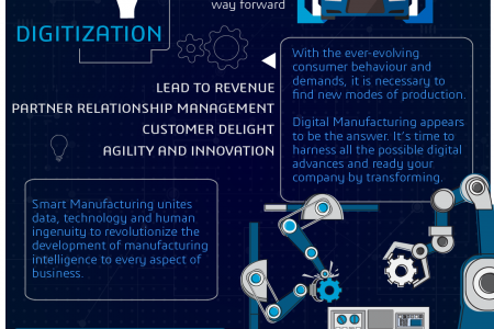 Reinventing Manufacturing In The Age Of Experience   Dassault Systemes Infographic