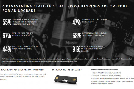 REINVENTING THE KEYRING. Infographic