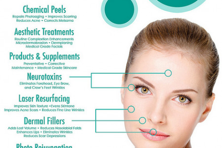 Rejuvenation and Anti-Aging Management Options Infographic