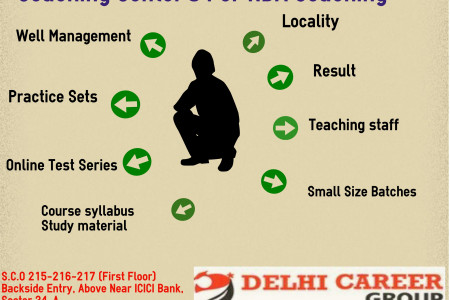 Relevant Points to Know Before Choosing Coaching Center's For NDA Coaching Infographic