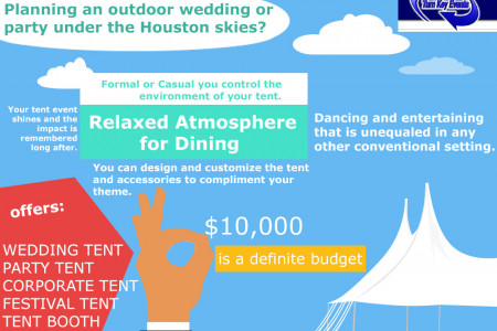 Reliable   tent rentals in Houston Texas Infographic