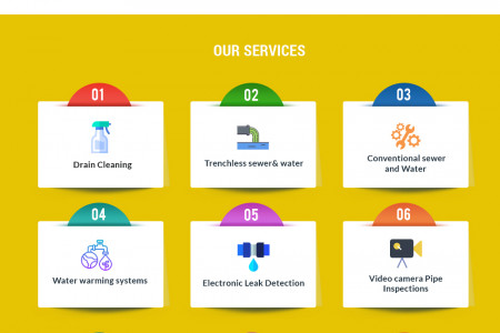 Reliable Plumbing Services in Los Angeles Infographic