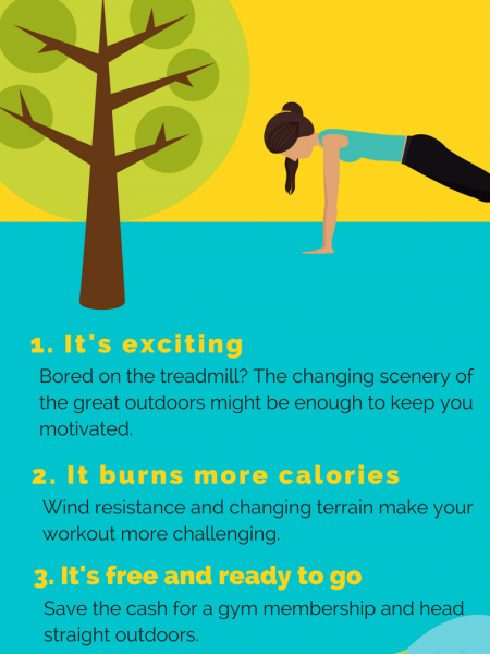 Reluctant exerciser? 5 reasons to take your workout outdoors Infographic