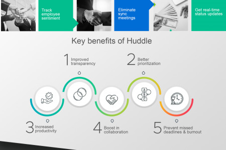 Remote team management tool- Huddle Infographic