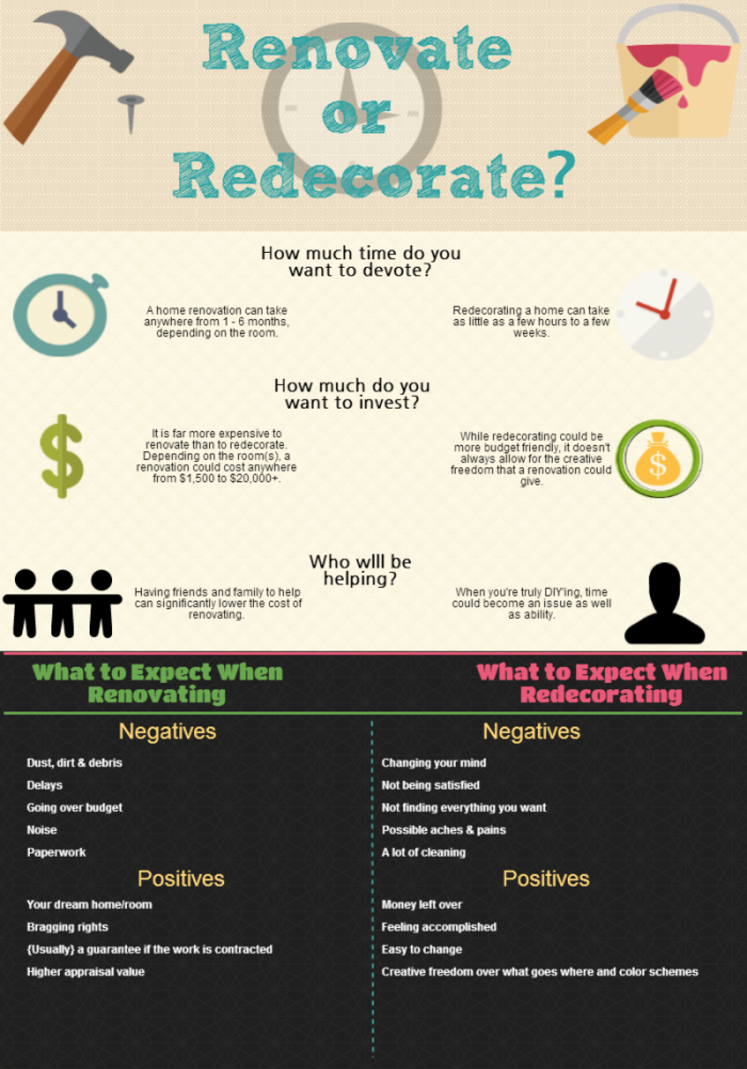 Renovate or Redecorate - Which is Right for You? Infographic