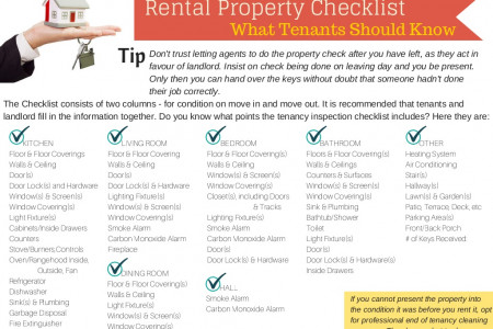 Rental Property Checklist - What Tenants Should Know Infographic