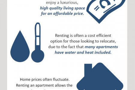 Renting Facts Infographic