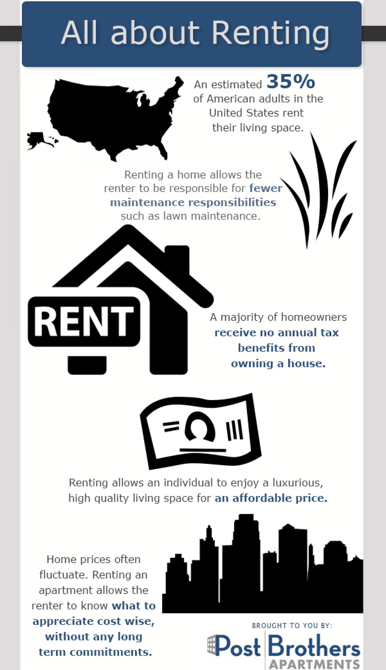 All About Renting Infographic