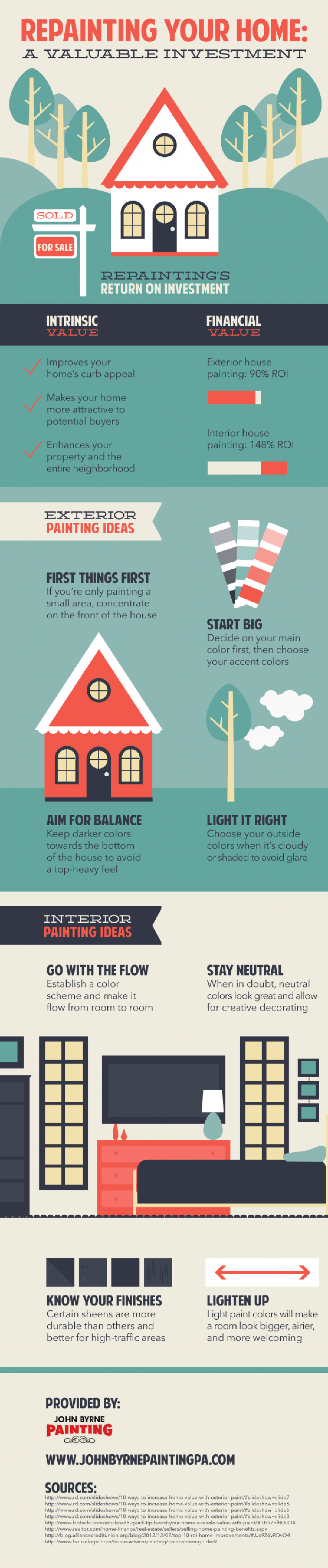 Repainting Your Home: A Valuable Investment  Infographic