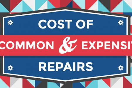 Repair or Replace Infographic