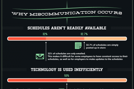 Repairing Efficiency Breakdowns In the Workplace Infographic