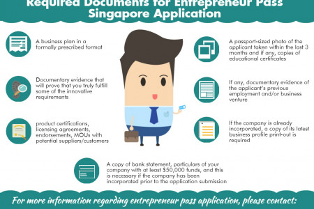 Required Documents for Entrepreneur Pass Singapore Application Infographic