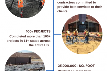 Residential Concrete Foundation Contractors Near Me Infographic