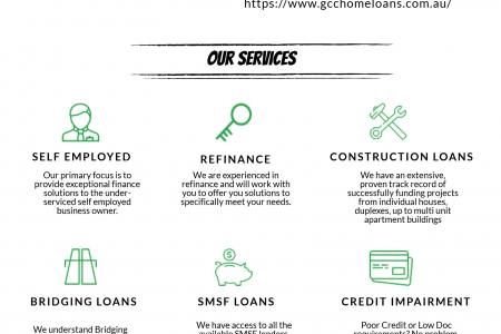 Residential Home Loans |  GCC Home Loans Infographic