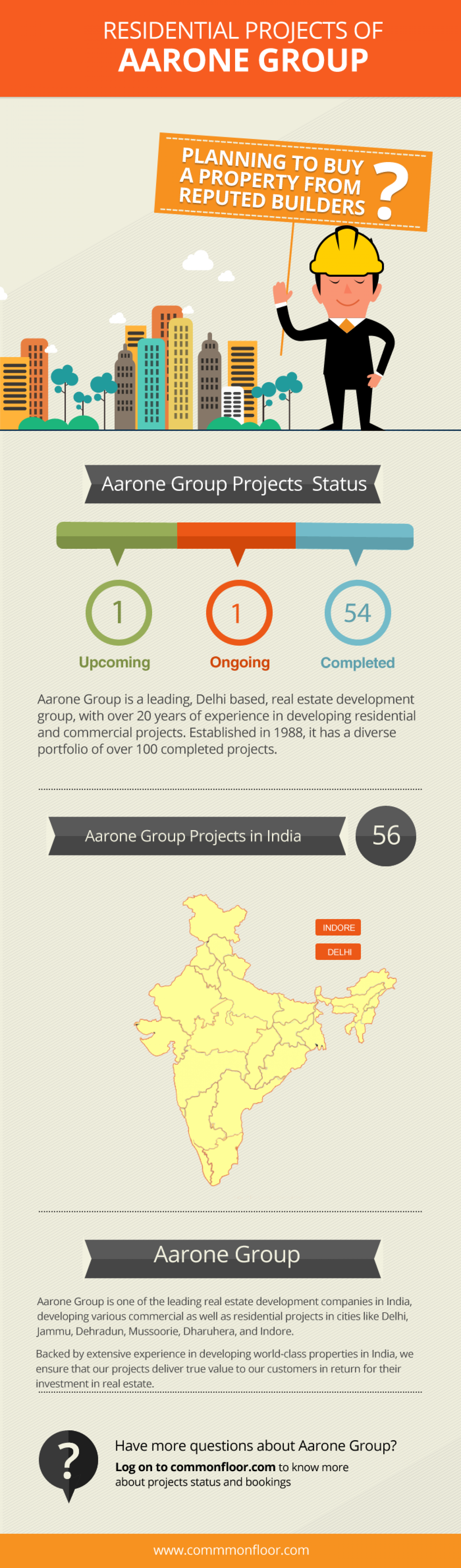 Residential Projects of Aarone Group Infographic