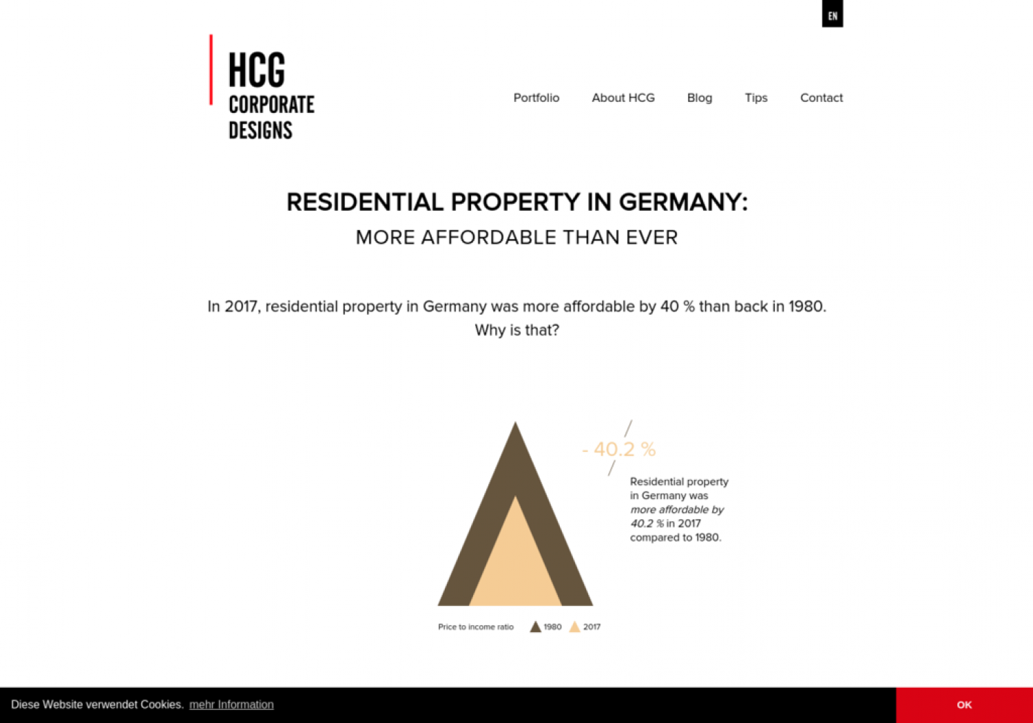 Residential Property in Germany - more affordable than ever Infographic