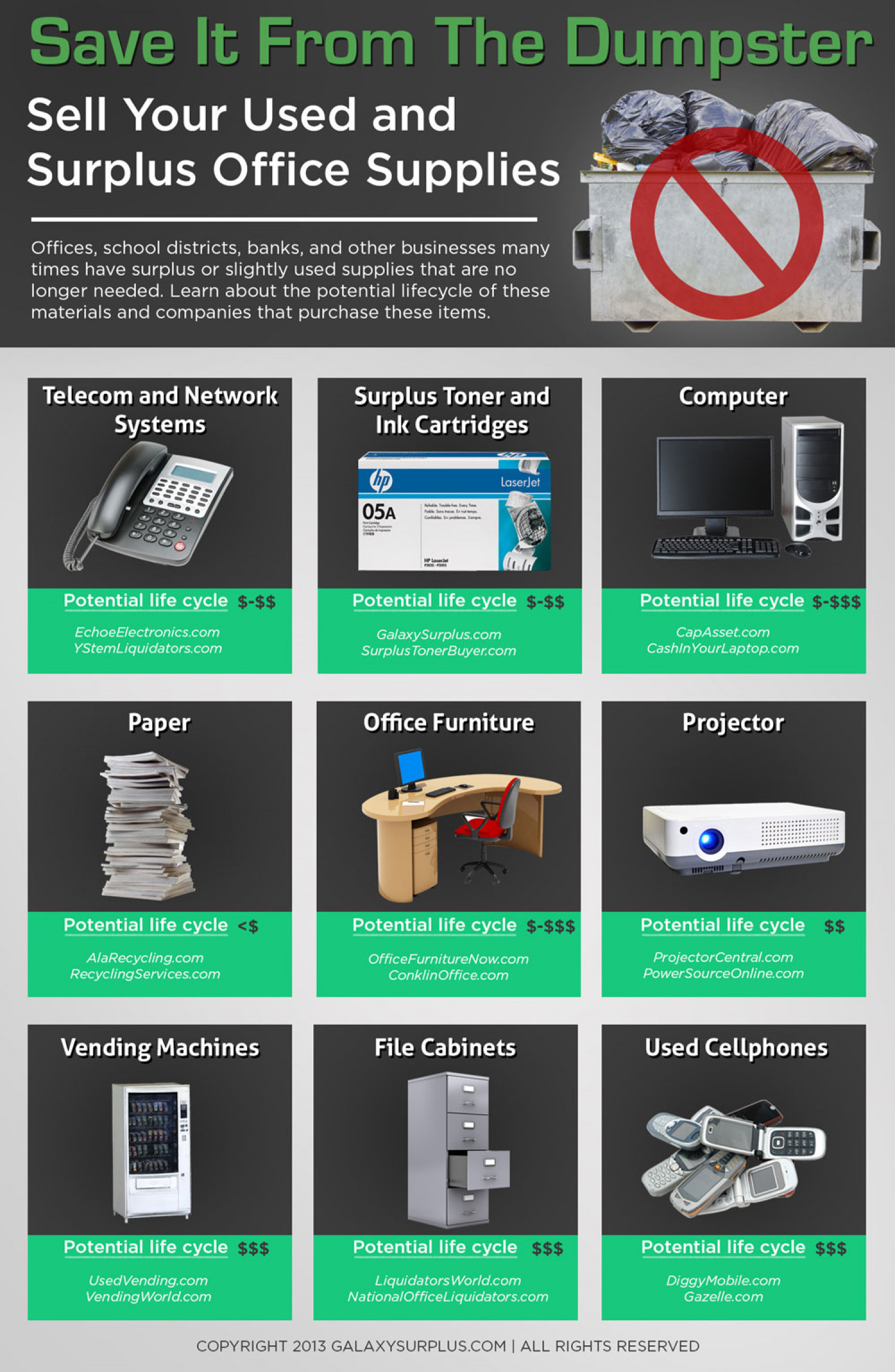 Resource to Sell Unused Printer Cartridges and Office Supplies Infographic