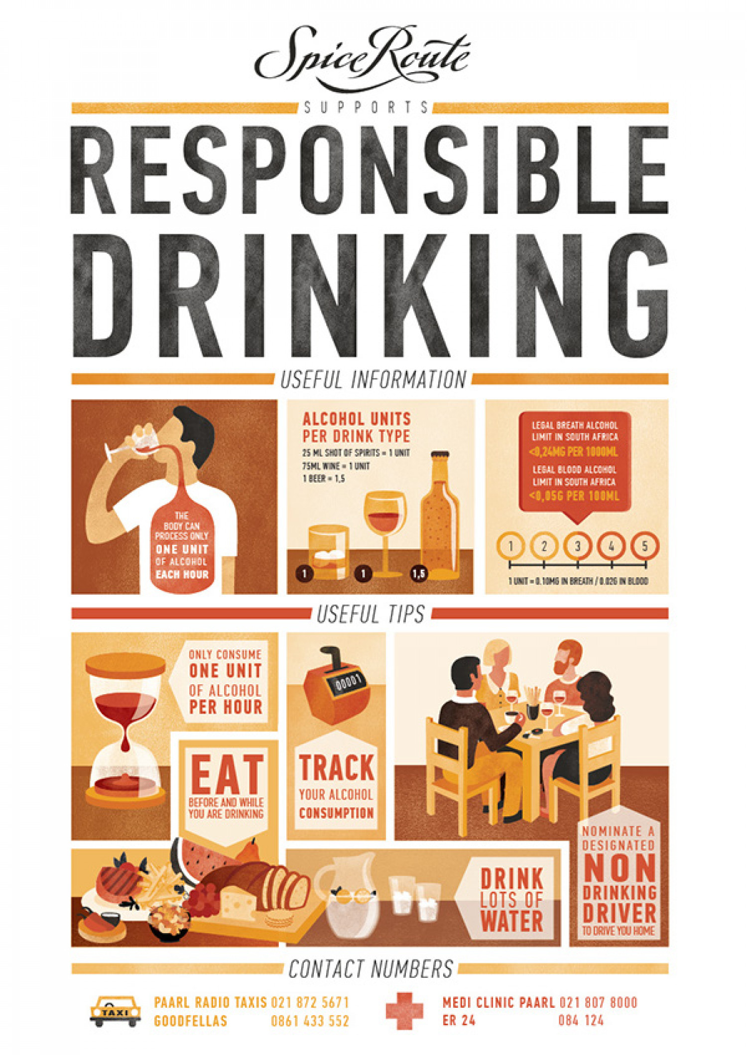 Responsible Drinking Infographic