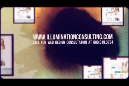 Responsive Design Websites By Illumination Consulting Infographic